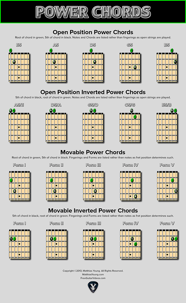 Guitar Lesson Archives Page 12 Of 35 Guitar Treats