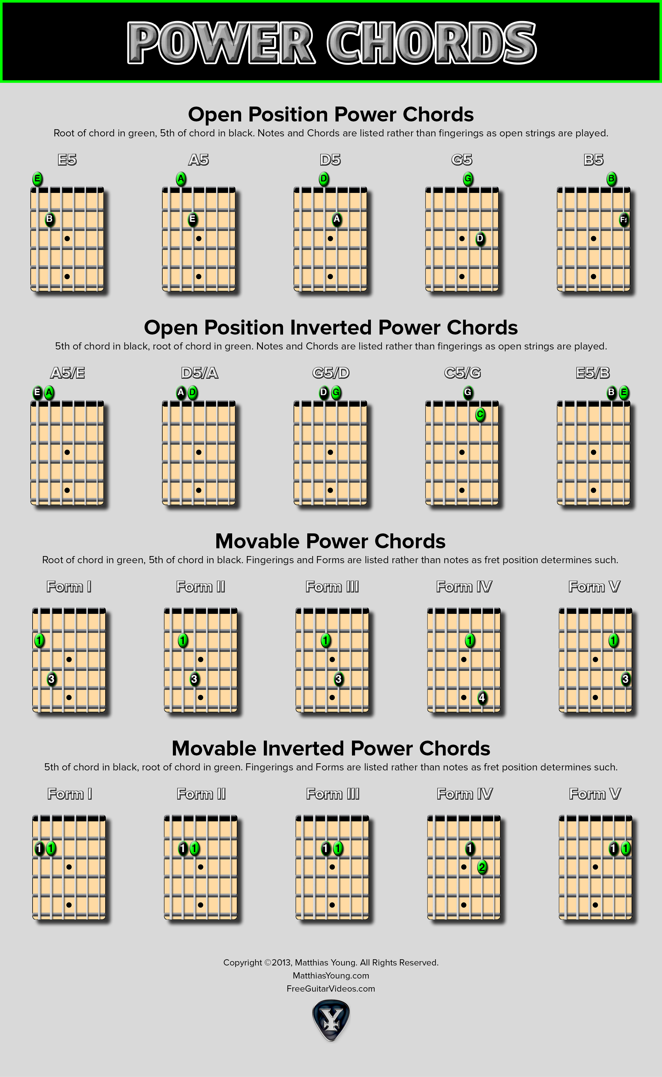 Your name guitar chords
