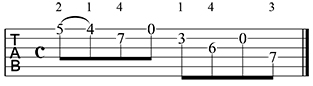 a major cross stringing scale