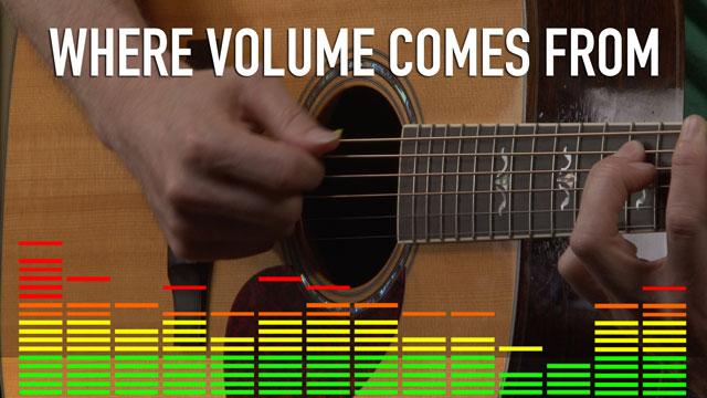 Creating Guitar Volume